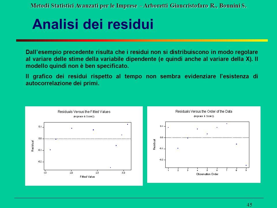 Metodi Statistici Avanzati per le Imprese – Arboretti Giancristofaro R., Bonnini S. 45 Analisi dei residui Dall'esempio precedente risulta che i resid