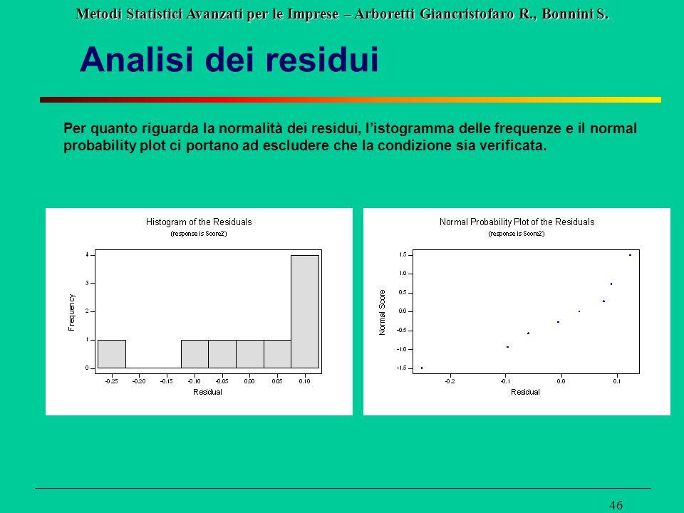 Metodi Statistici Avanzati per le Imprese – Arboretti Giancristofaro R., Bonnini S. 46 Analisi dei residui Per quanto riguarda la normalità dei residu