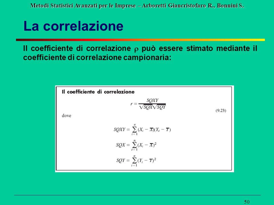 Metodi Statistici Avanzati per le Imprese – Arboretti Giancristofaro R., Bonnini S. 50 La correlazione Il coefficiente di correlazione  può essere st
