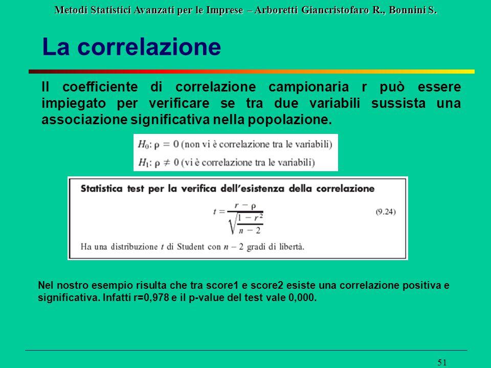 Metodi Statistici Avanzati per le Imprese – Arboretti Giancristofaro R., Bonnini S. 51 La correlazione Il coefficiente di correlazione campionaria r p