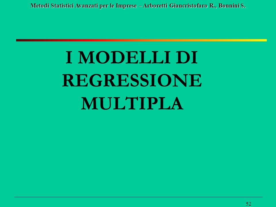 Metodi Statistici Avanzati per le Imprese – Arboretti Giancristofaro R., Bonnini S. 52 I MODELLI DI REGRESSIONE MULTIPLA