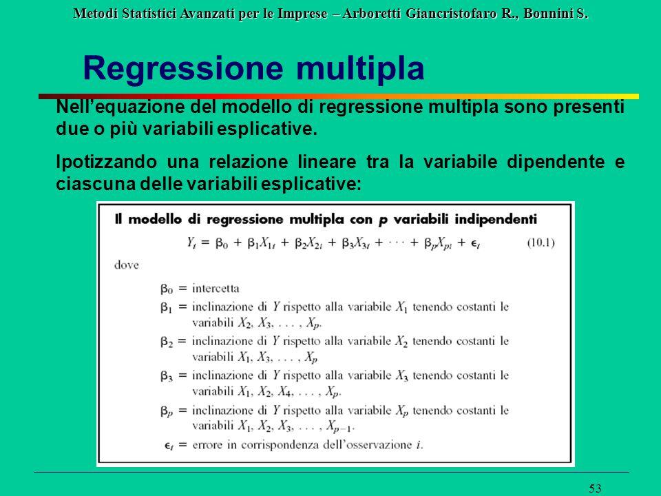 Metodi Statistici Avanzati per le Imprese – Arboretti Giancristofaro R., Bonnini S. 53 Regressione multipla Nell'equazione del modello di regressione
