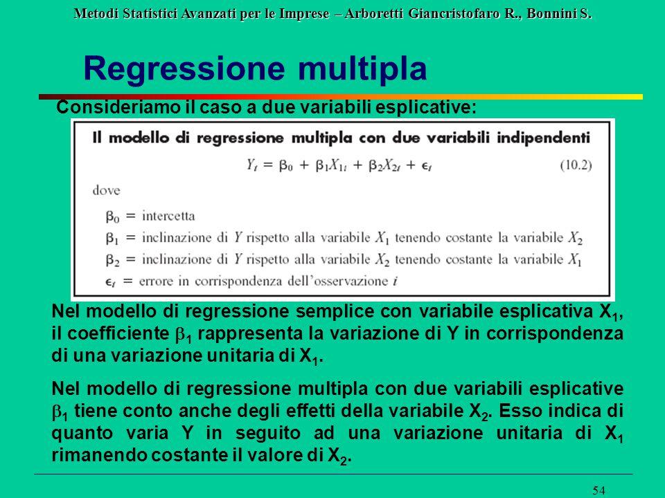 Metodi Statistici Avanzati per le Imprese – Arboretti Giancristofaro R., Bonnini S. 54 Regressione multipla Consideriamo il caso a due variabili espli