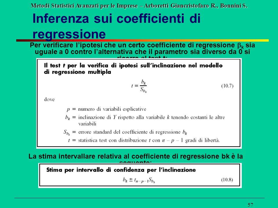 Metodi Statistici Avanzati per le Imprese – Arboretti Giancristofaro R., Bonnini S. 57 Inferenza sui coefficienti di regressione Per verificare l'ipot