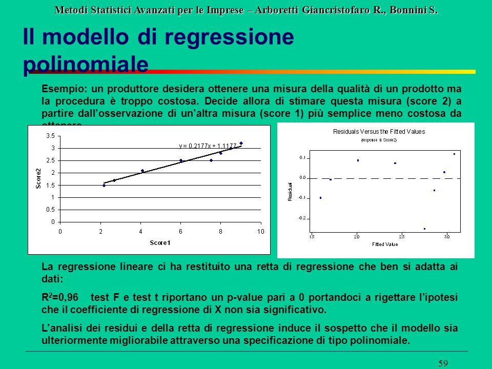Metodi Statistici Avanzati per le Imprese – Arboretti Giancristofaro R., Bonnini S. 59 Il modello di regressione polinomiale Esempio: un produttore de