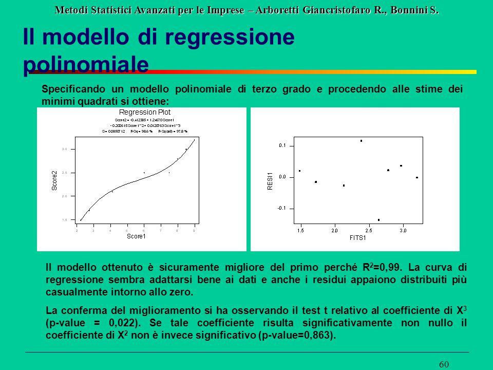 Metodi Statistici Avanzati per le Imprese – Arboretti Giancristofaro R., Bonnini S. 60 Il modello di regressione polinomiale Specificando un modello p