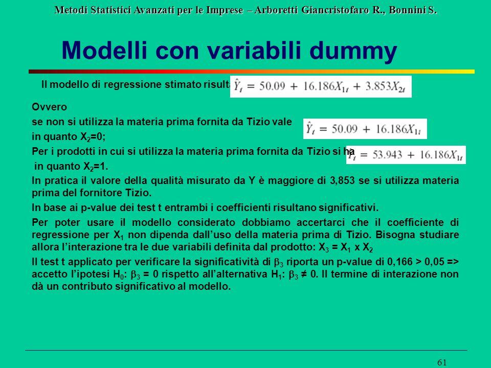 Metodi Statistici Avanzati per le Imprese – Arboretti Giancristofaro R., Bonnini S. 61 Modelli con variabili dummy Il modello di regressione stimato r