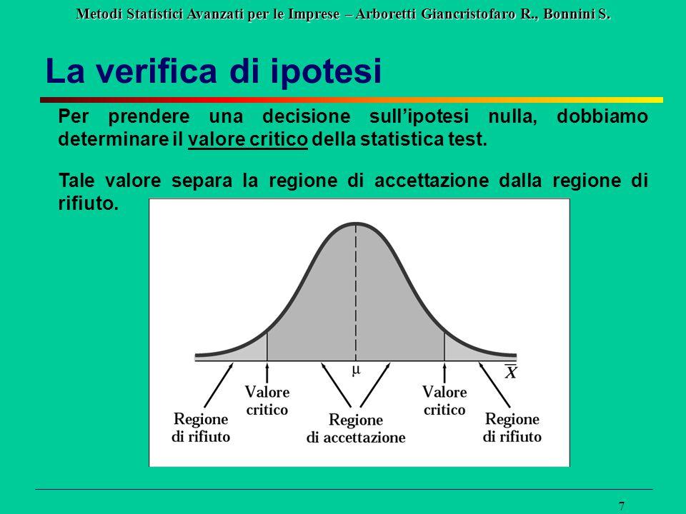 Metodi Statistici Avanzati per le Imprese – Arboretti Giancristofaro R., Bonnini S. 7 La verifica di ipotesi Per prendere una decisione sull'ipotesi n