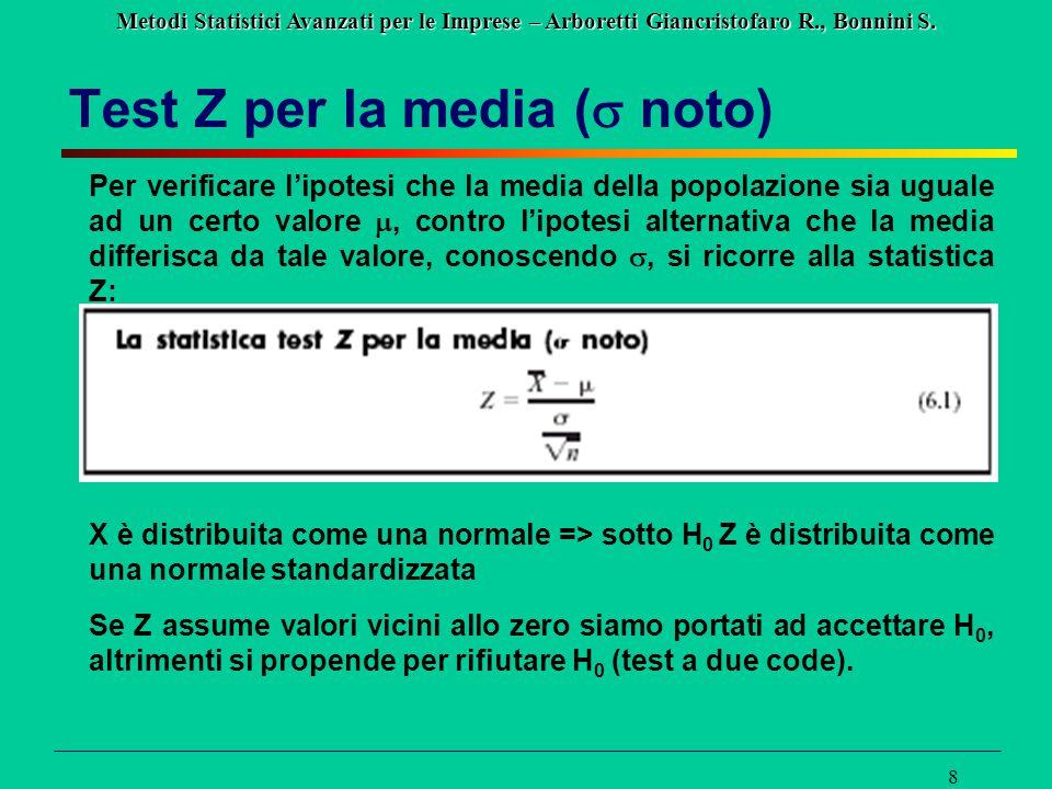 Metodi Statistici Avanzati per le Imprese – Arboretti Giancristofaro R., Bonnini S. 8 Test Z per la media (  noto) Per verificare l'ipotesi che la me
