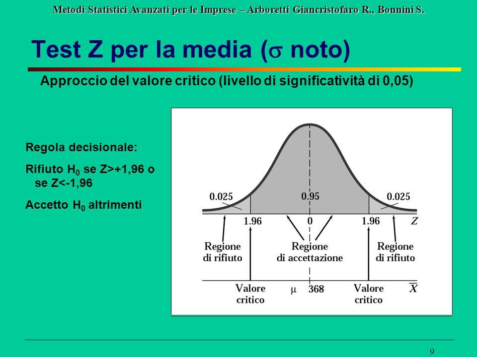 Metodi Statistici Avanzati per le Imprese – Arboretti Giancristofaro R., Bonnini S. 9 Test Z per la media (  noto) Approccio del valore critico (live