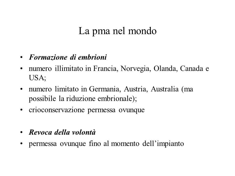 La pma nel mondo Formazione di embrioni numero illimitato in Francia, Norvegia, Olanda, Canada e USA; numero limitato in Germania, Austria, Australia