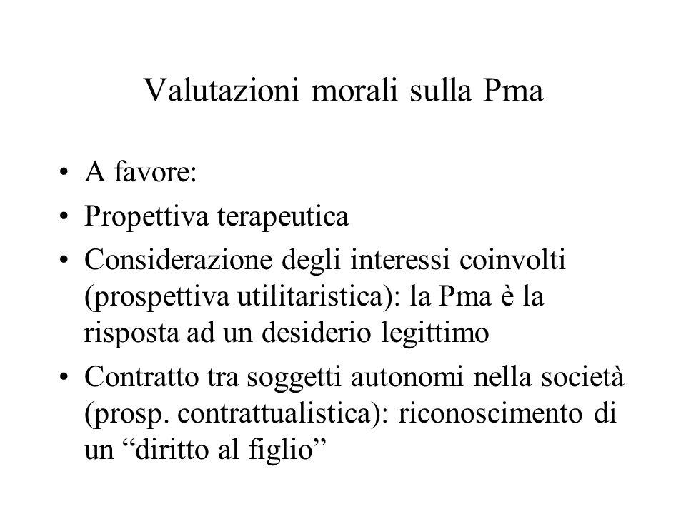 Valutazioni morali sulla Pma A favore: Propettiva terapeutica Considerazione degli interessi coinvolti (prospettiva utilitaristica): la Pma è la rispo