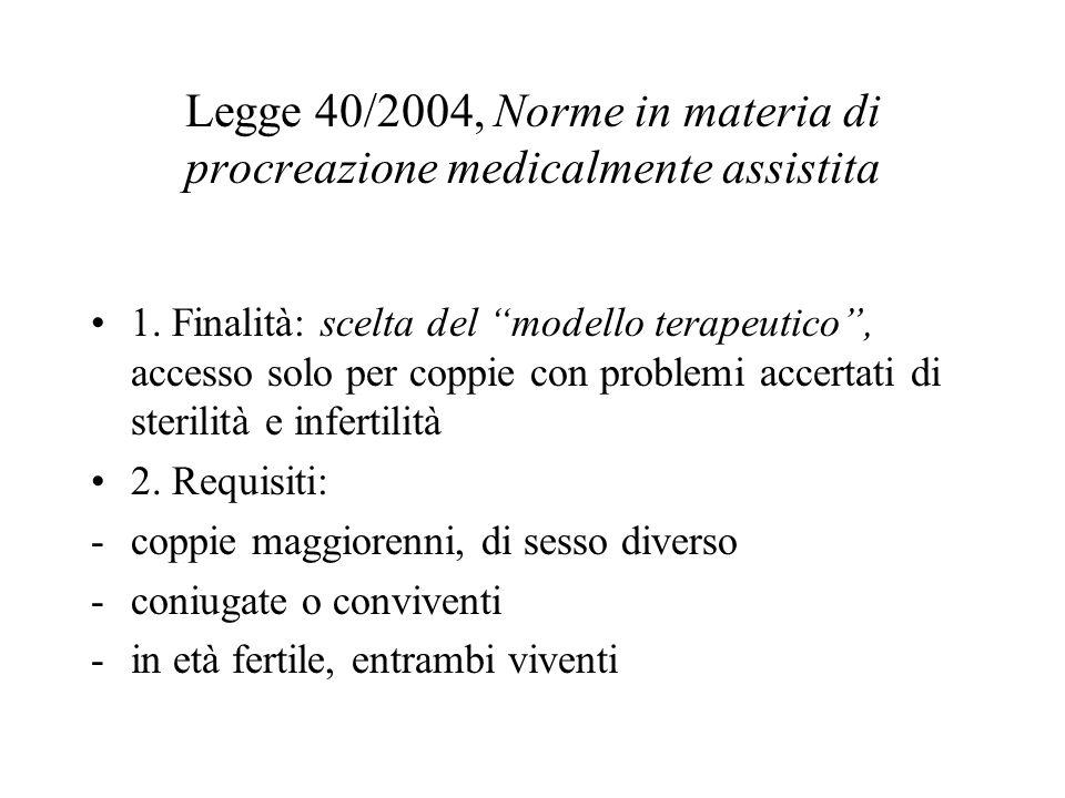 """Legge 40/2004, Norme in materia di procreazione medicalmente assistita 1. Finalità: scelta del """"modello terapeutico"""", accesso solo per coppie con prob"""