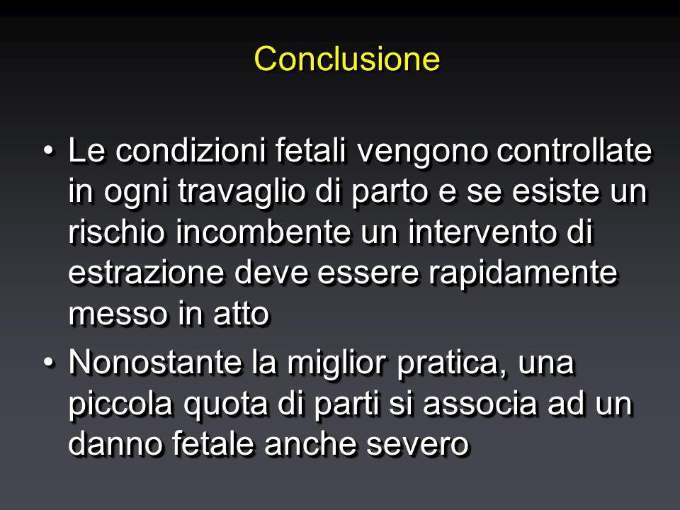 Conclusione Le condizioni fetali vengono controllate in ogni travaglio di parto e se esiste un rischio incombente un intervento di estrazione deve ess