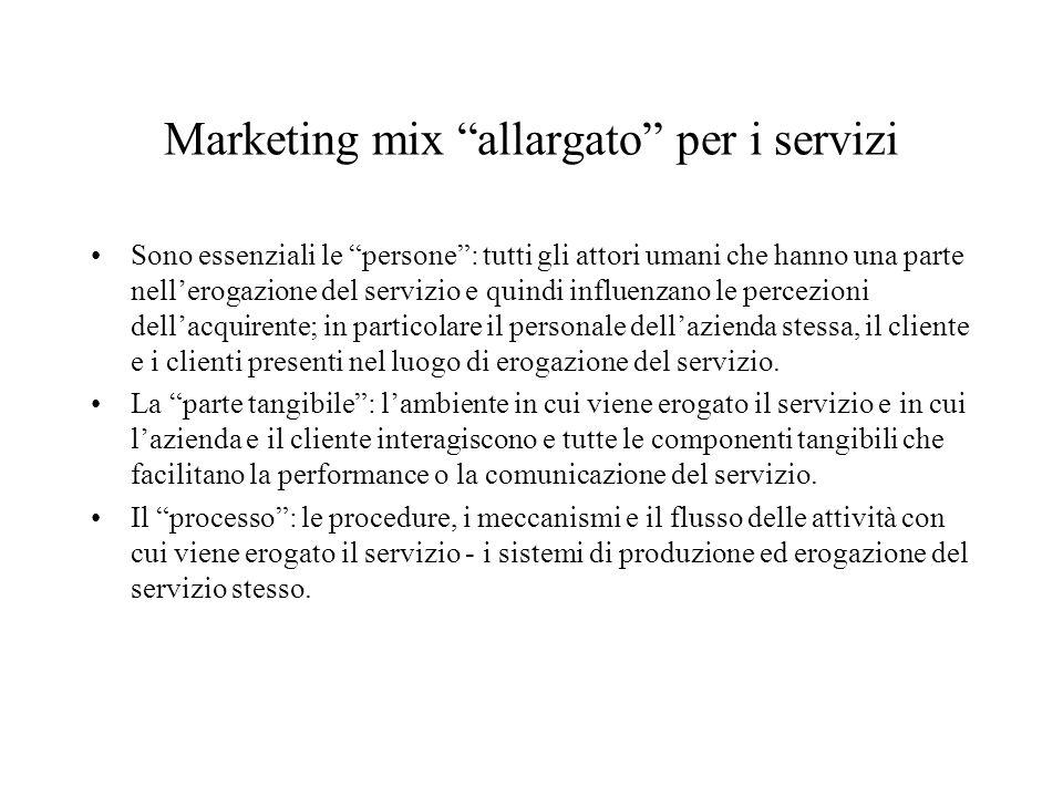 Marketing mix allargato per i servizi Sono essenziali le persone : tutti gli attori umani che hanno una parte nell'erogazione del servizio e quindi influenzano le percezioni dell'acquirente; in particolare il personale dell'azienda stessa, il cliente e i clienti presenti nel luogo di erogazione del servizio.