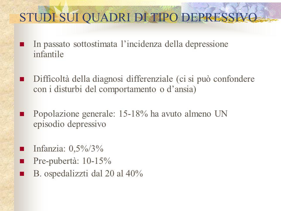 STUDI SUI QUADRI DI TIPO DEPRESSIVO In passato sottostimata l'incidenza della depressione infantile Difficoltà della diagnosi differenziale (ci si può