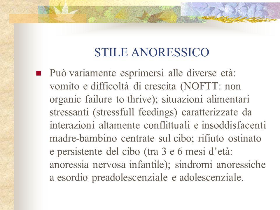 STILE ANORESSICO Può variamente esprimersi alle diverse età: vomito e difficoltà di crescita (NOFTT: non organic failure to thrive); situazioni alimen