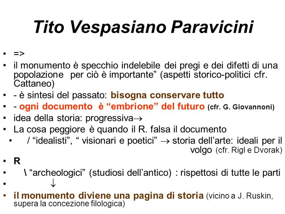 Tito Vespasiano Paravicini => il monumento è specchio indelebile dei pregi e dei difetti di una popolazione per ciò è importante (aspetti storico-politici cfr.