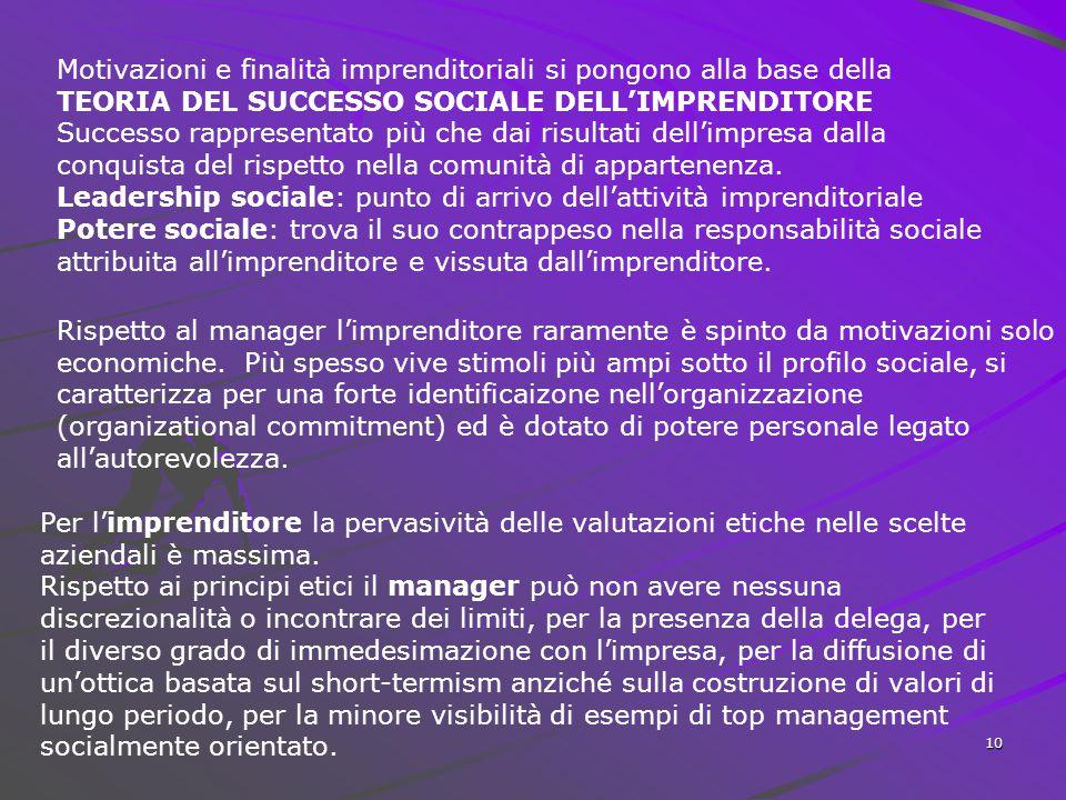 9 Attenzione agli aspetti motivazionali, relazionali, situazionali La visione dei problemi di governo aziendale è legata alla natura dell'uomo, a come