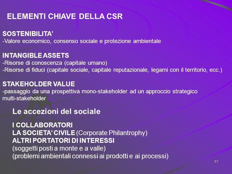 26 Necessità di un cambiamento di cultura: Cultura di responsabilità No windows dressing (operazione di facciata) No corporate philantrophy (capitalis