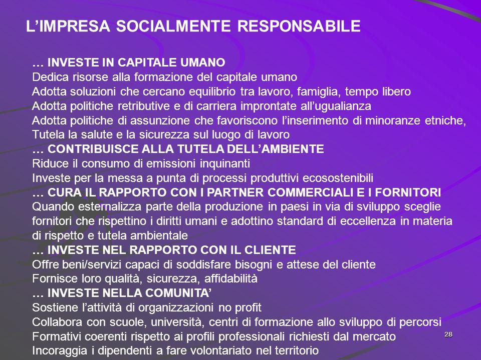 27 ELEMENTI CHIAVE DELLA CSR SOSTENIBILITA' -Valore economico, consenso sociale e protezione ambientale INTANGIBLE ASSETS -Risorse di conoscenza (capi
