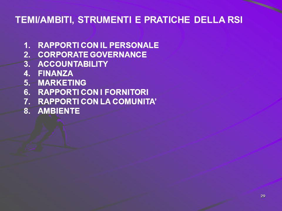 28 L'IMPRESA SOCIALMENTE RESPONSABILE … INVESTE IN CAPITALE UMANO Dedica risorse alla formazione del capitale umano Adotta soluzioni che cercano equil