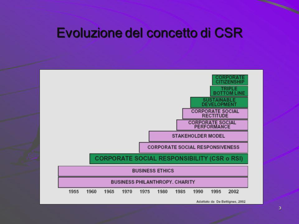 2 Responsabilità Sociale d'Impresa (RSI) Corporate Social Responsibility (CSR) Fattori genetici della RSI Disastri ecologici Globalizzazione e crescen