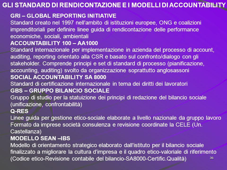 35 Gli strumenti di comunicazione della RSI RSI: da valore potenziale a valore effettivo RSI: da valore potenziale a valore effettivo Creazione di val