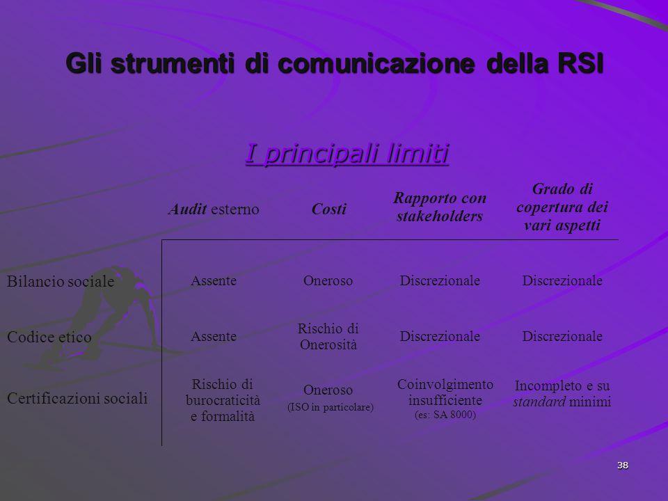 37 Gli strumenti più diffusi di comunicazione della RSI I principali vantaggi I principali vantaggi Certificazioni socialiCodice eticoBilancio sociale