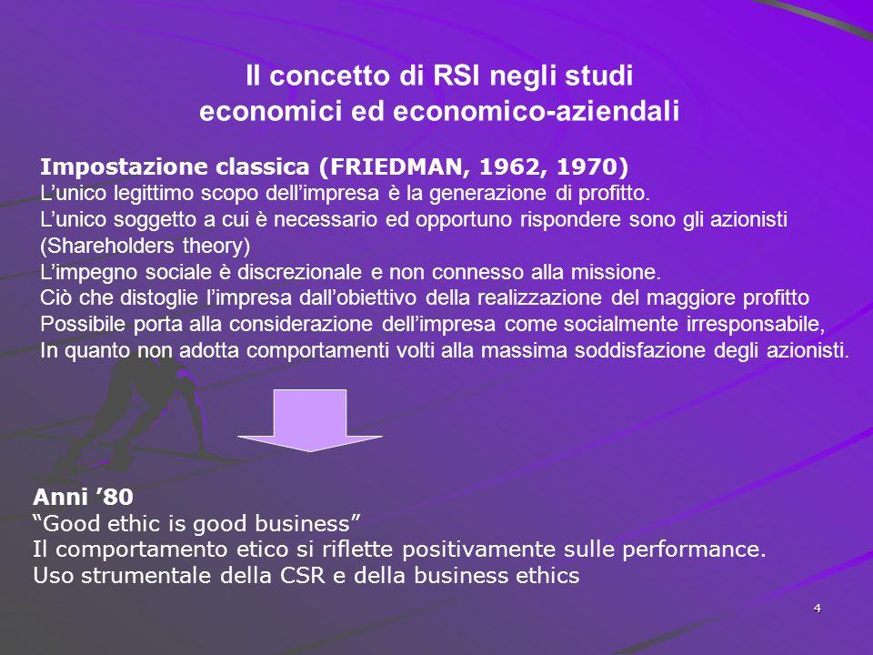 4 Il concetto di RSI negli studi economici ed economico-aziendali Impostazione classica (FRIEDMAN, 1962, 1970) L'unico legittimo scopo dell'impresa è la generazione di profitto.