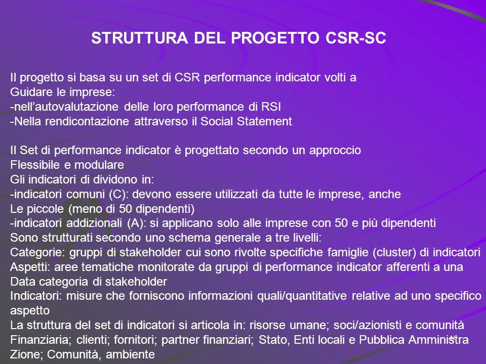 """45 PROGETTO CSR-SC Avviato nel 2002 dal Governo italiano su invito Commissione Europea Contribuisce al dibattito per definire un """"framework europeo"""" p"""