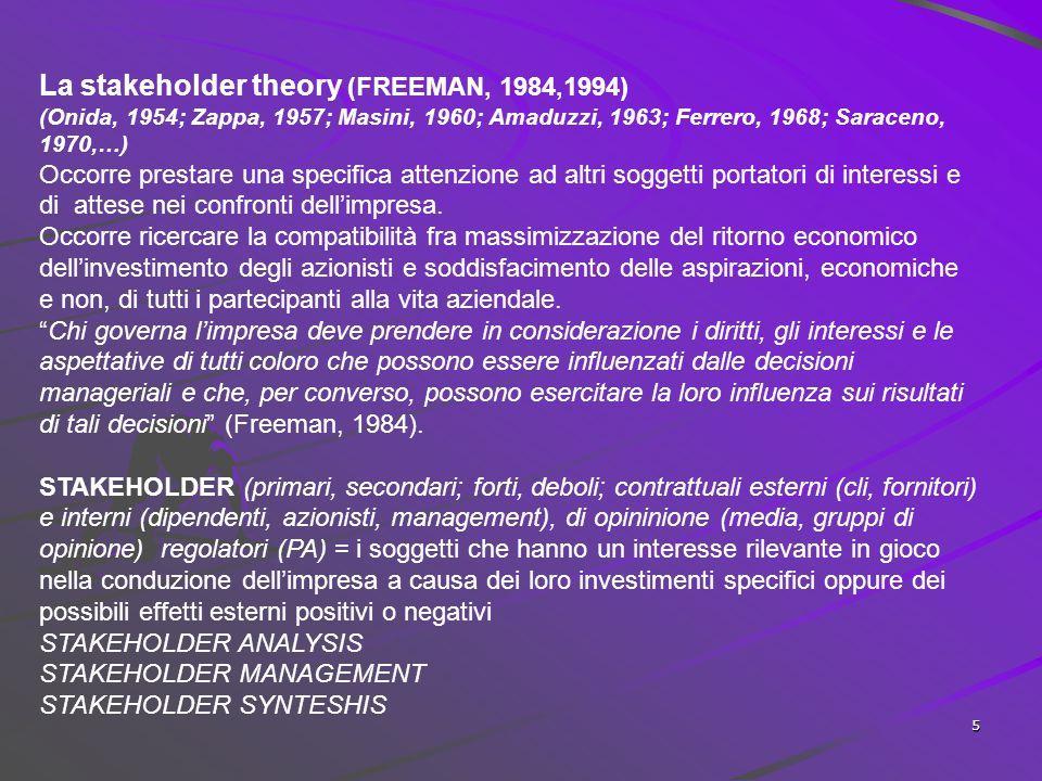 5 La stakeholder theory (FREEMAN, 1984,1994) (Onida, 1954; Zappa, 1957; Masini, 1960; Amaduzzi, 1963; Ferrero, 1968; Saraceno, 1970,…) Occorre prestare una specifica attenzione ad altri soggetti portatori di interessi e di attese nei confronti dell'impresa.
