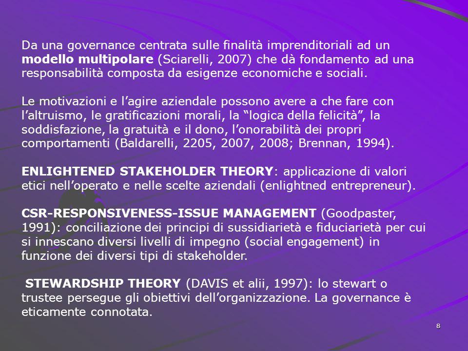 8 Da una governance centrata sulle finalità imprenditoriali ad un modello multipolare (Sciarelli, 2007) che dà fondamento ad una responsabilità composta da esigenze economiche e sociali.