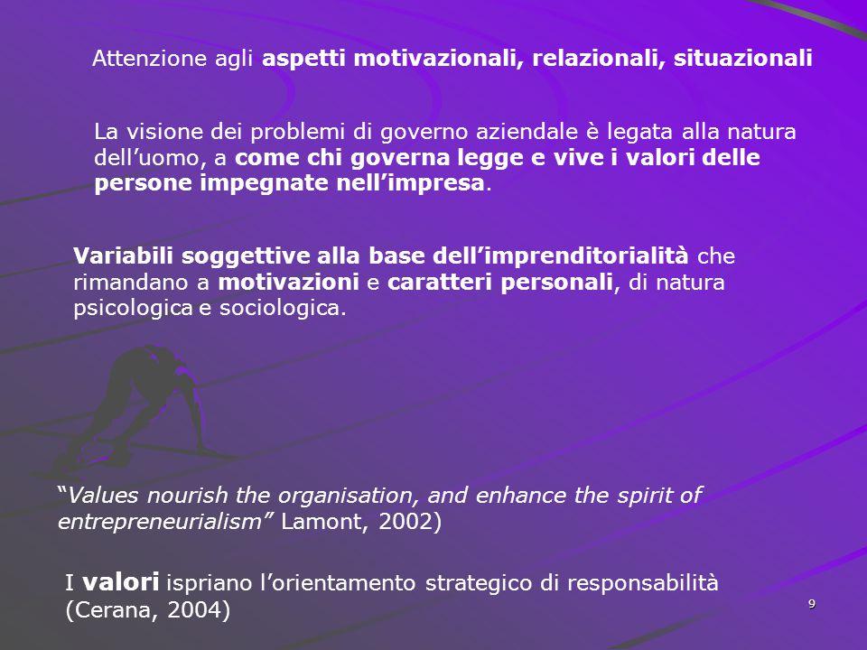 9 Attenzione agli aspetti motivazionali, relazionali, situazionali La visione dei problemi di governo aziendale è legata alla natura dell'uomo, a come chi governa legge e vive i valori delle persone impegnate nell'impresa.
