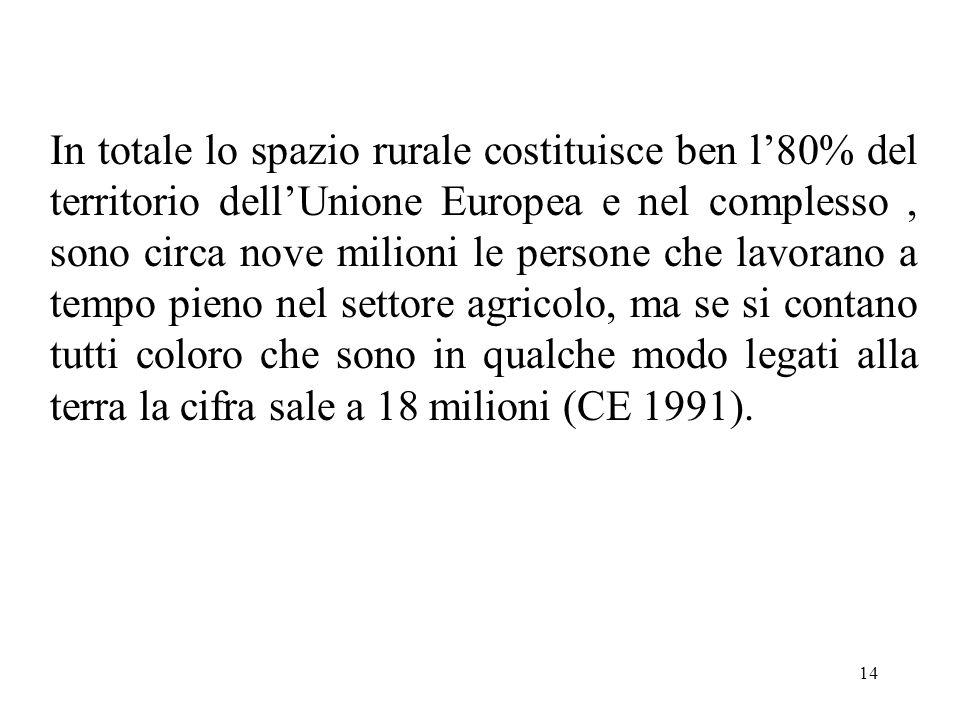 14 In totale lo spazio rurale costituisce ben l'80% del territorio dell'Unione Europea e nel complesso, sono circa nove milioni le persone che lavoran