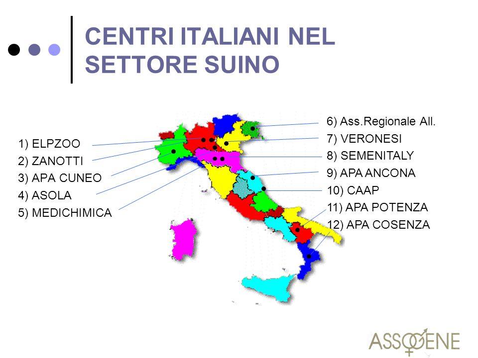 CENTRI ITALIANI NEL SETTORE SUINO 1) ELPZOO 2) ZANOTTI 3) APA CUNEO 4) ASOLA 5) MEDICHIMICA 6) Ass.Regionale All. 7) VERONESI 8) SEMENITALY 9) APA ANC