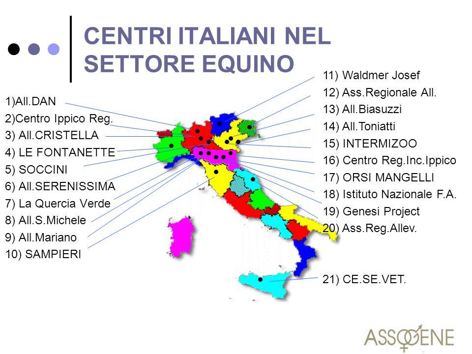 CENTRI ITALIANI NEL SETTORE EQUINO 1)All.DAN 2)Centro Ippico Reg. 3) All.CRISTELLA 4) LE FONTANETTE 5) SOCCINI 6) All.SERENISSIMA 7) La Quercia Verde