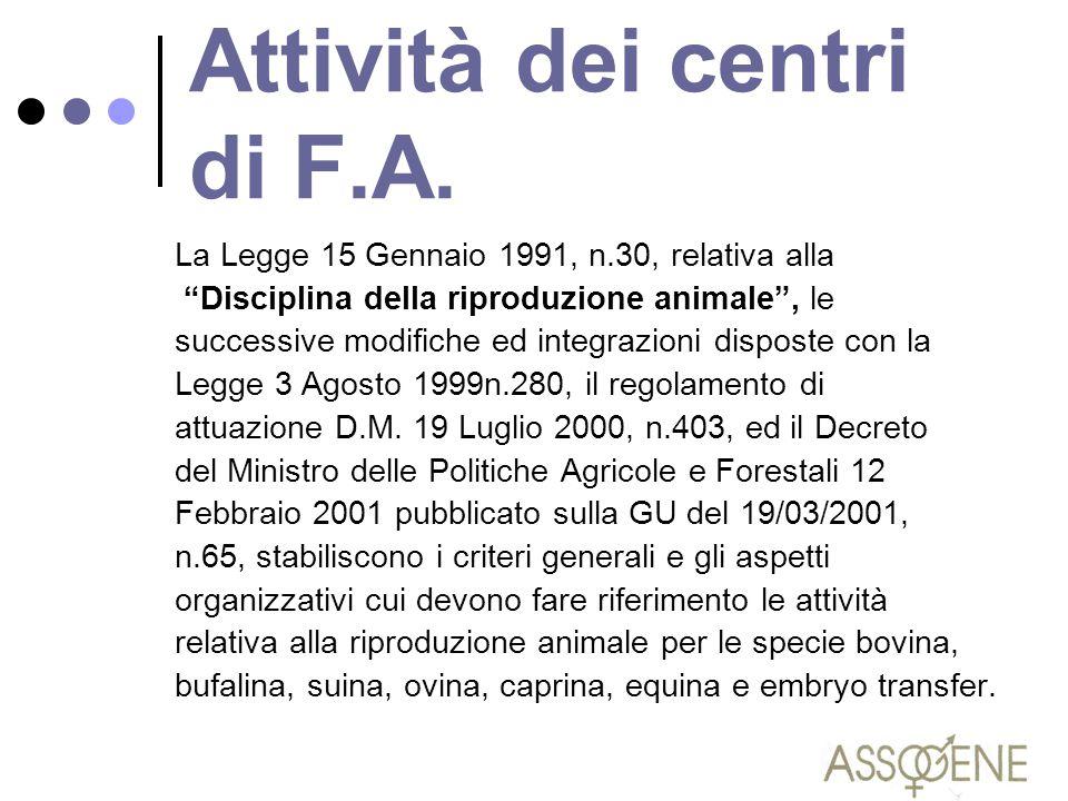 """Attività dei centri di F.A. La Legge 15 Gennaio 1991, n.30, relativa alla """"Disciplina della riproduzione animale"""", le successive modifiche ed integraz"""