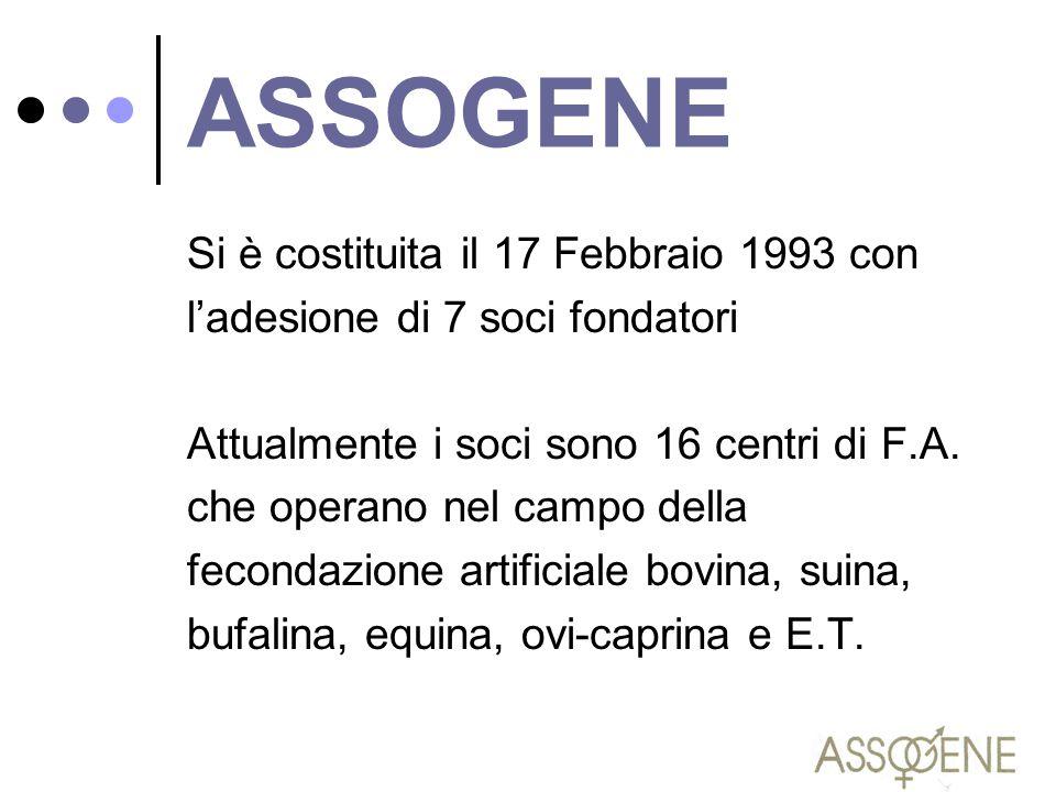 CENTRI ITALIANI NEL SETTORE EQUINO 1)All.DAN 2)Centro Ippico Reg.