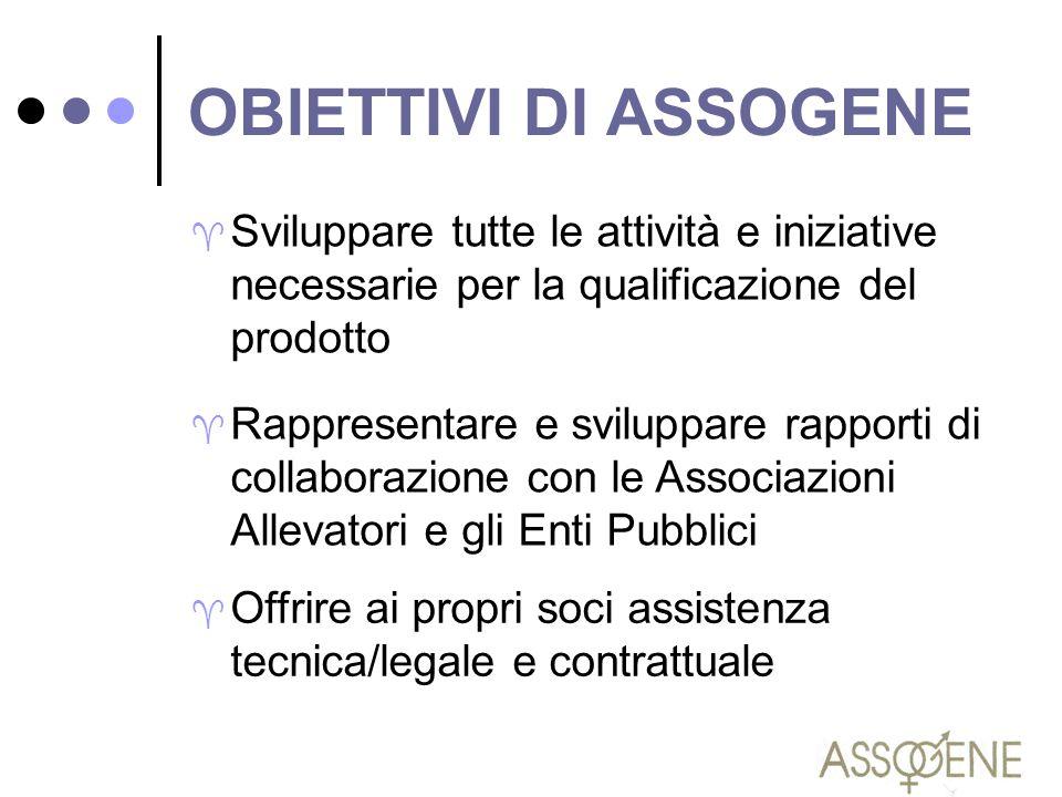 OBIETTIVI DI ASSOGENE ^ Sviluppare tutte le attività e iniziative necessarie per la qualificazione del prodotto ^ Rappresentare e sviluppare rapporti