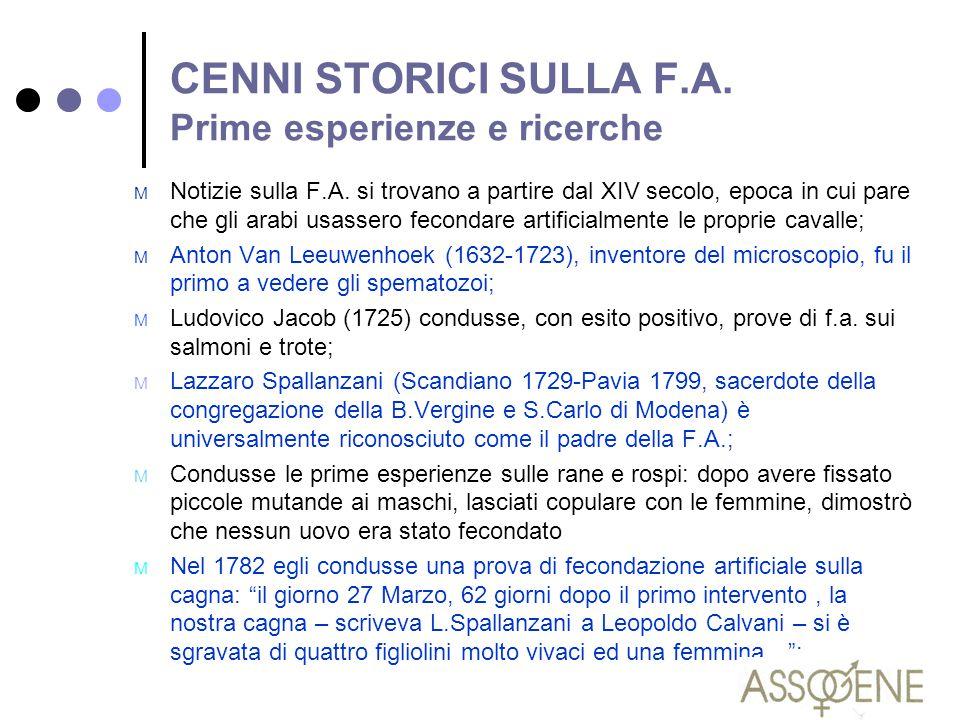 CENNI STORICI SULLA F.A.Prime esperienze e ricerche M Ilja Ivanovic (1870-1932) sviluppò la F.A.