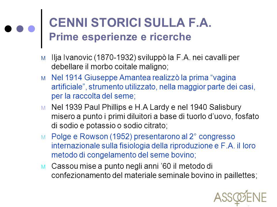 CENNI STORICI SULLA F.A. Prime esperienze e ricerche M Ilja Ivanovic (1870-1932) sviluppò la F.A. nei cavalli per debellare il morbo coitale maligno;