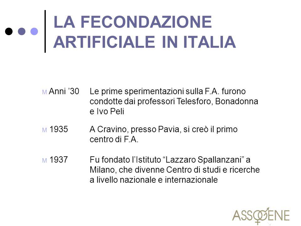 LA FECONDAZIONE ARTIFICIALE IN ITALIA M Anni '30Le prime sperimentazioni sulla F.A. furono condotte dai professori Telesforo, Bonadonna e Ivo Peli M 1
