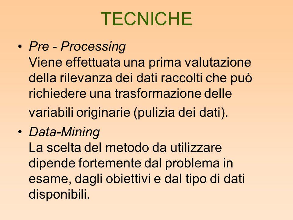 TECNICHE Pre - Processing Viene effettuata una prima valutazione della rilevanza dei dati raccolti che può richiedere una trasformazione delle variabili originarie (pulizia dei dati).