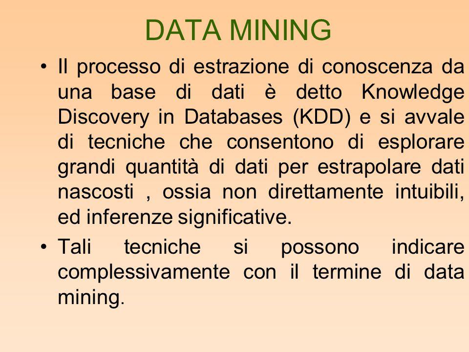 Il processo di estrazione di conoscenza da una base di dati è detto Knowledge Discovery in Databases (KDD) e si avvale di tecniche che consentono di e