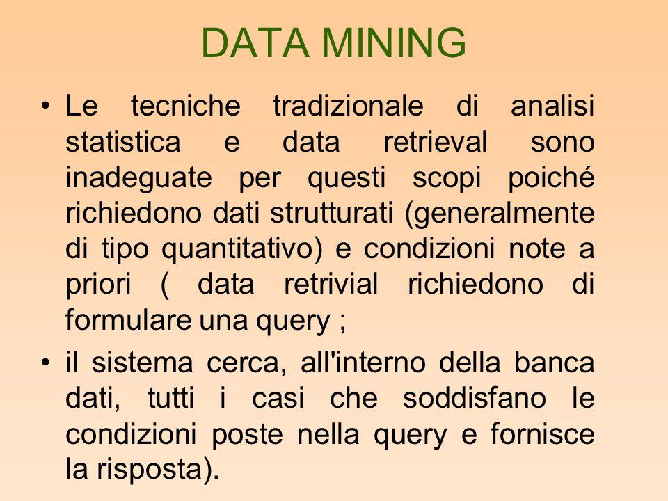 DATA MINING Le tecniche tradizionale di analisi statistica e data retrieval sono inadeguate per questi scopi poiché richiedono dati strutturati (gener