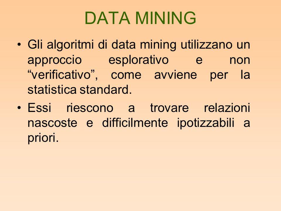 """DATA MINING Gli algoritmi di data mining utilizzano un approccio esplorativo e non """"verificativo"""", come avviene per la statistica standard. Essi riesc"""