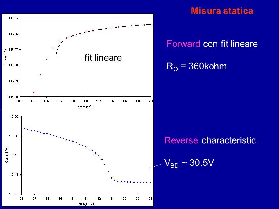 Misura statica Forward con fit lineare R Q = 360kohm Reverse characteristic.