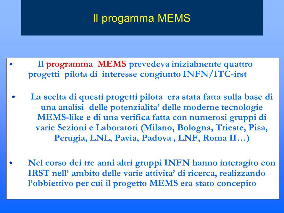 Il progamma MEMS  Il programma MEMS prevedeva inizialmente quattro progetti pilota di interesse congiunto INFN/ITC-irst  La scelta di questi progetti pilota era stata fatta sulla base di una analisi delle potenzialita' delle moderne tecnologie MEMS-like e di una verifica fatta con numerosi gruppi di varie Sezioni e Laboratori (Milano, Bologna, Trieste, Pisa, Perugia, LNL, Pavia, Padova, LNF, Roma II…)  Nel corso dei tre anni altri gruppi INFN hanno interagito con IRST nell' ambito delle varie attivita' di ricerca, realizzando l'obbiettivo per cui il progetto MEMS era stato concepito