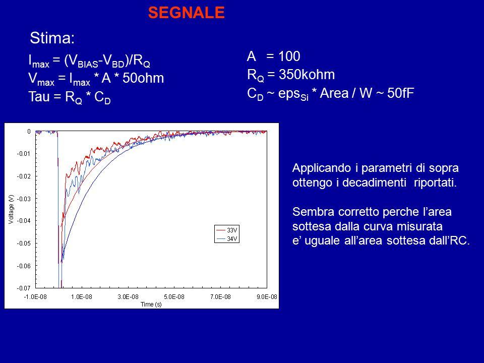 SEGNALE I max = (V BIAS -V BD )/R Q V max = I max * A * 50ohm Tau = R Q * C D A = 100 R Q = 350kohm C D ~ eps Si * Area / W ~ 50fF Applicando i parametri di sopra ottengo i decadimenti riportati.
